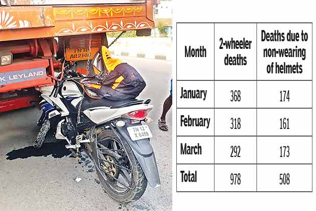 https://img.dtnext.in/Articles/2019/May/201905230639160393_50-percent-of-twowheeler-deaths-due-to-helmetless-riding_SECVPF.gif